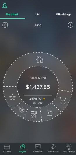 pocket guard budgeting app