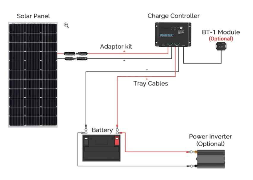 Renogy wanderer charge controller wiring diagram